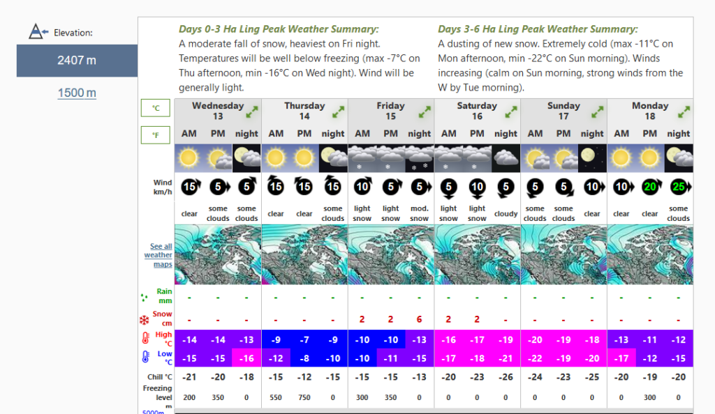 An example of Mountain Weather Forecast website for Ha Ling Peak in Canmore.